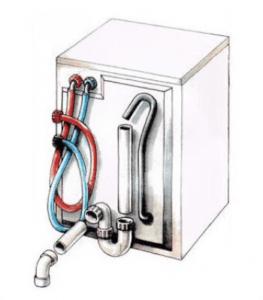Особливості установки посудомийних і пральних машин