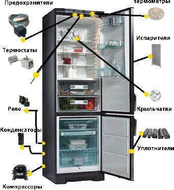 Для холодильників